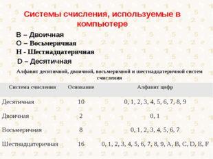 Системы счисления, используемые в компьютере B – Двоичная O – Восьмеричная H