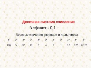 Алфавит - 0,1 Двоичная система счисления Весовые значения разрядов и коды чис