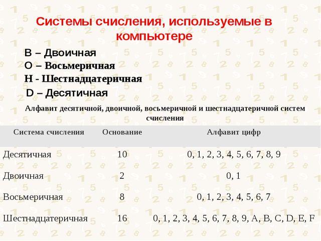 Системы счисления, используемые в компьютере B – Двоичная O – Восьмеричная H...