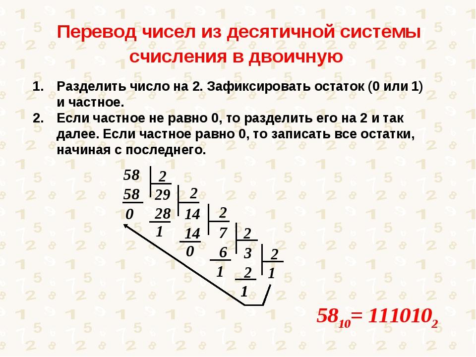 Перевод чисел из десятичной системы счисления в двоичную Разделить число на 2...