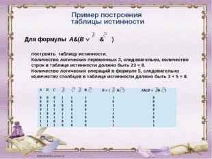 Пример построения таблицы истинности Для формулы A&(B Ú & ) построить таблицу