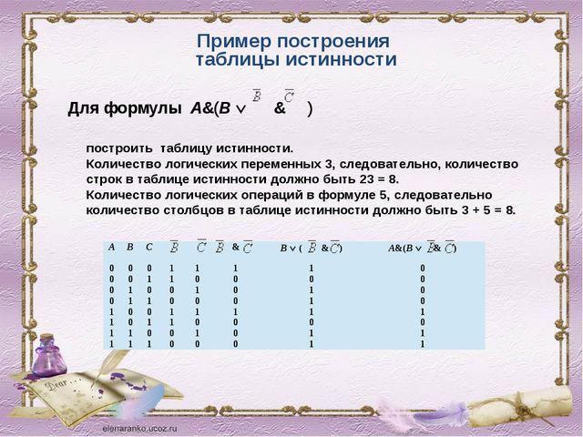 Пример построения таблицы истинности Для формулы A&(B Ú & ) построить таблицу...