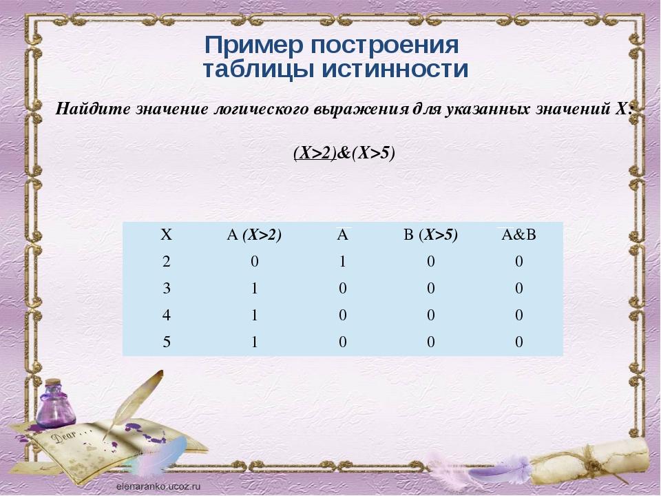 Найдите значение логического выражения для указанных значений Х: (X>2)&(X>5)...