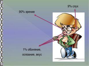 90% зрение 9% слух 1% обоняние, осязание, вкус
