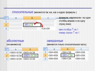 Типы ссылок относительные (меняются так же, как и адрес формулы ) формула «п