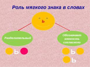 ь Разделительный Обозначает мягкость согласного Ь Ь Ь Ь Роль мягкого знака в