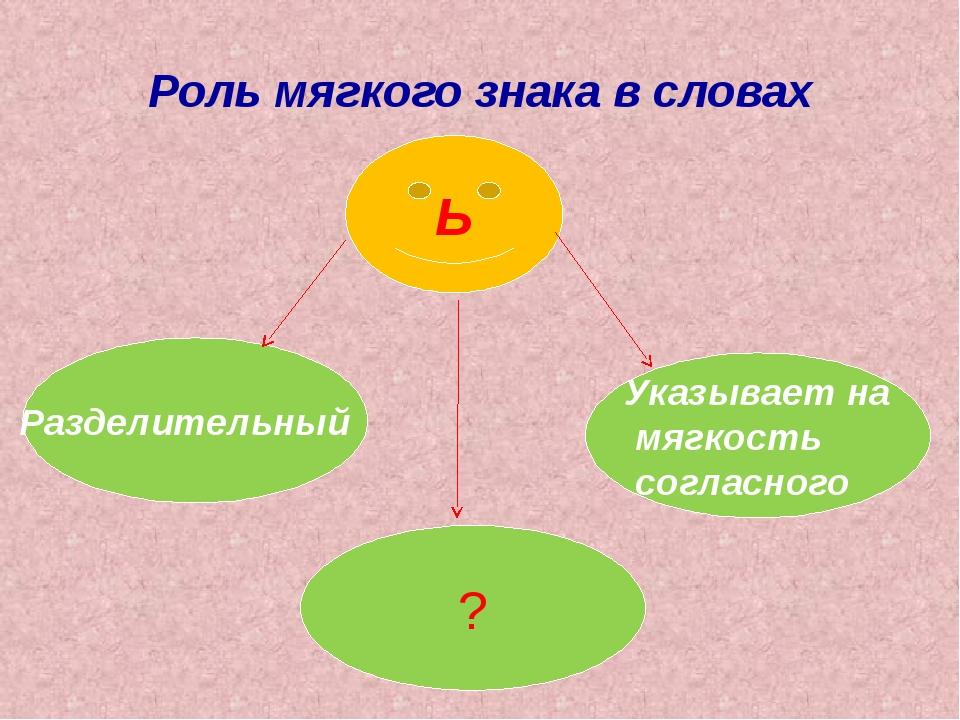 Роль мягкого знака в словах Ь Разделительный Указывает на мягкость согласного ?