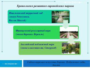 Садово-парковое искусство Европы. Пейзажные сады. Англия Хронология развития