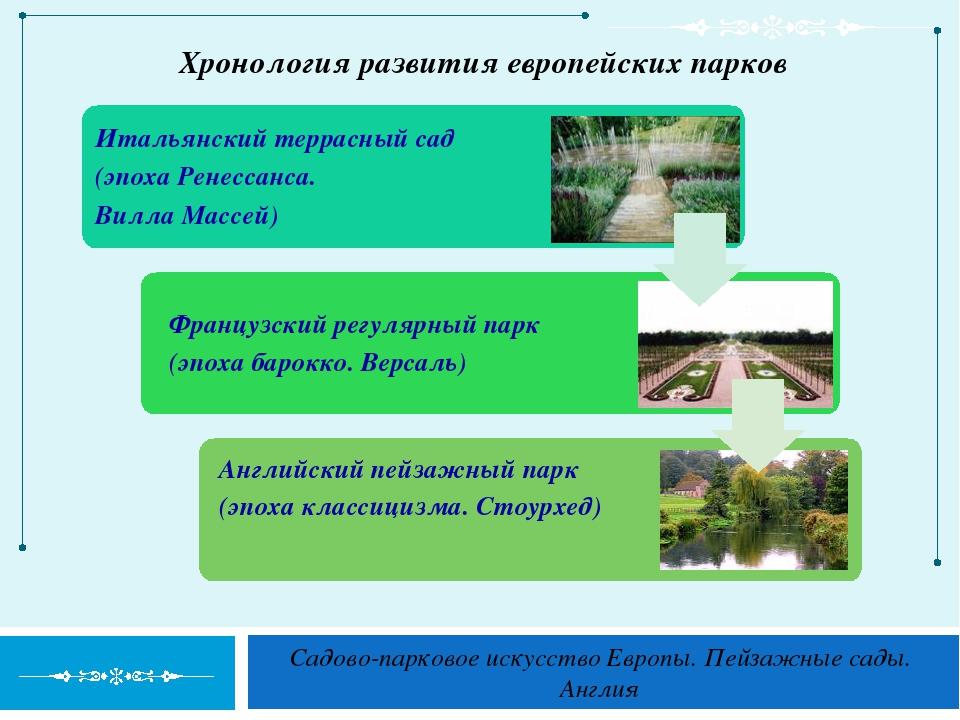 Садово-парковое искусство Европы. Пейзажные сады. Англия Хронология развития...