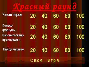Красный раунд С в о я и г р а Узнай героя20406080100 Колесо фортуны204