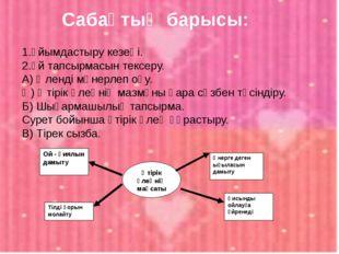 1.Ұйымдастыру кезеңі. 2.Үй тапсырмасын тексеру. А) Өленді мәнерлеп оқу. Ә) Өт