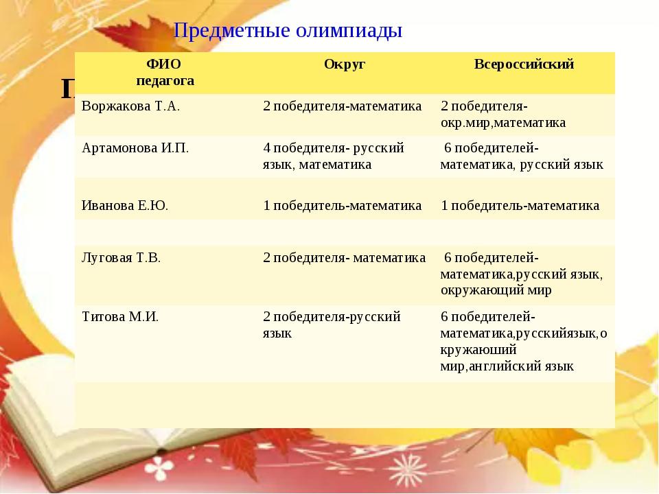 Предметные олимпиады Предметные олимпиады: ФИО педагогаОкругВсероссийский В...