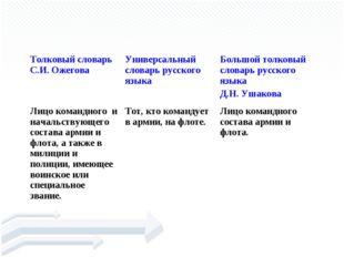 ОФИЦЕ́Р Толковый словарь С.И. ОжеговаУниверсальный словарь русского языкаБ