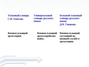 АРТИЛЛЕРИ́СТ Толковый словарь С.И. ОжеговаУниверсальный словарь русского яз