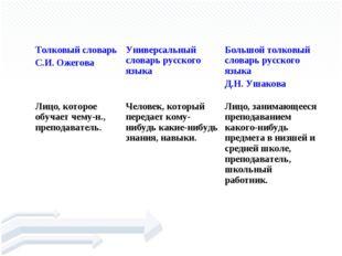 УЧИ́ТЕЛЬ Толковый словарь С.И. ОжеговаУниверсальный словарь русского языка