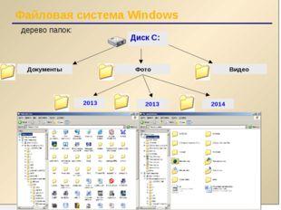 Файловая система Windows 2014 дерево папок: