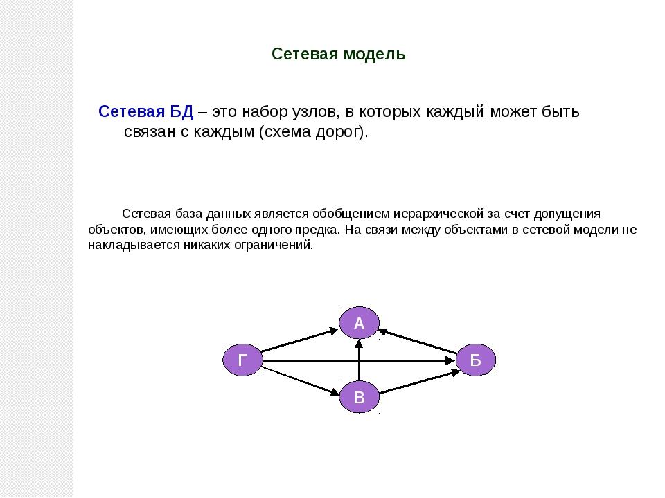Сетевая модель Сетевая база данных является обобщением иерархической за счет...