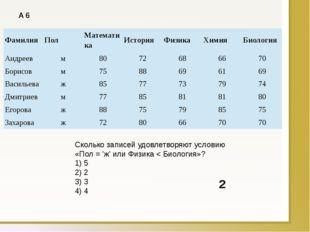 A6 Сколько записей удовлетворяют условию «Пол = 'ж' или Физика < Биология»?
