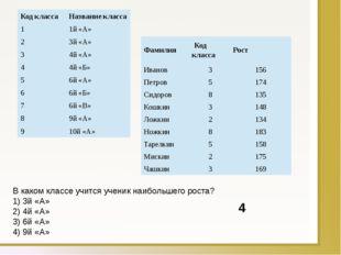 В каком классе учится ученик наибольшего роста? 1) 3й «А» 2) 4й «А» 3) 6й «А»
