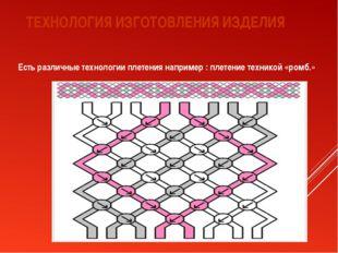 ТЕХНОЛОГИЯ ИЗГОТОВЛЕНИЯ ИЗДЕЛИЯ Есть различные технологии плетения например :