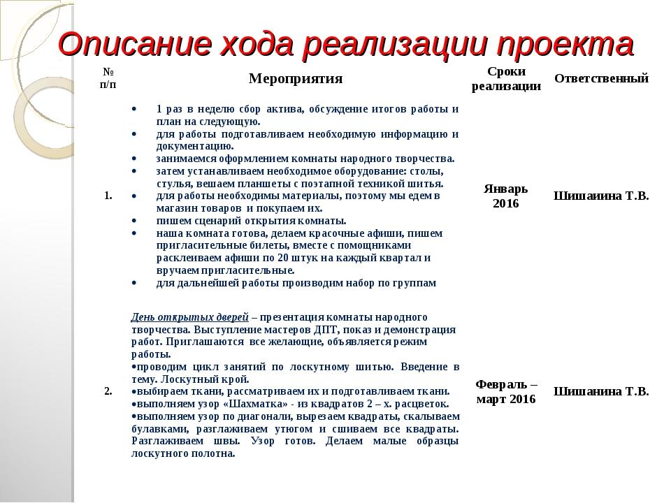 Описание хода реализации проекта № п/пМероприятияСроки реализацииОтветстве...