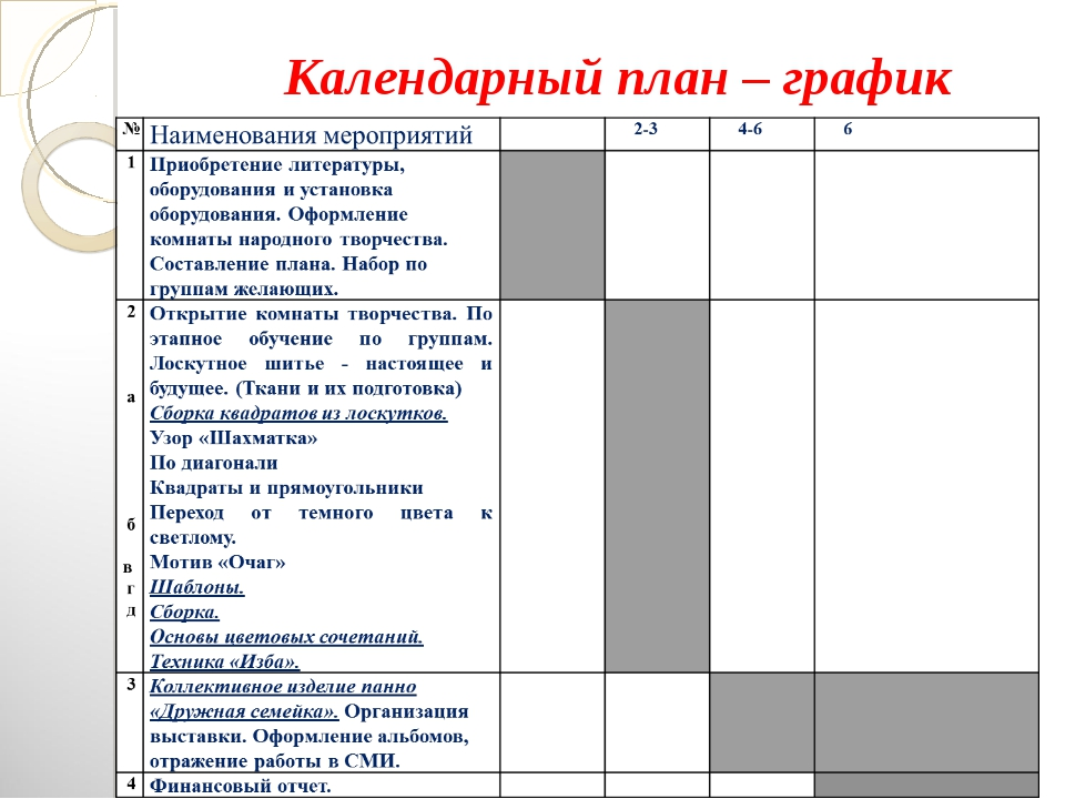Календарный план – график