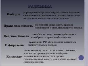 РАЗМИНКА Выборы формирование органов государственной власти и наделение полно