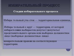 ИЗБИРАТЕЛЬНЫЙ ПРОЦЕСС Стадии избирательного процесса назначение даты выборов