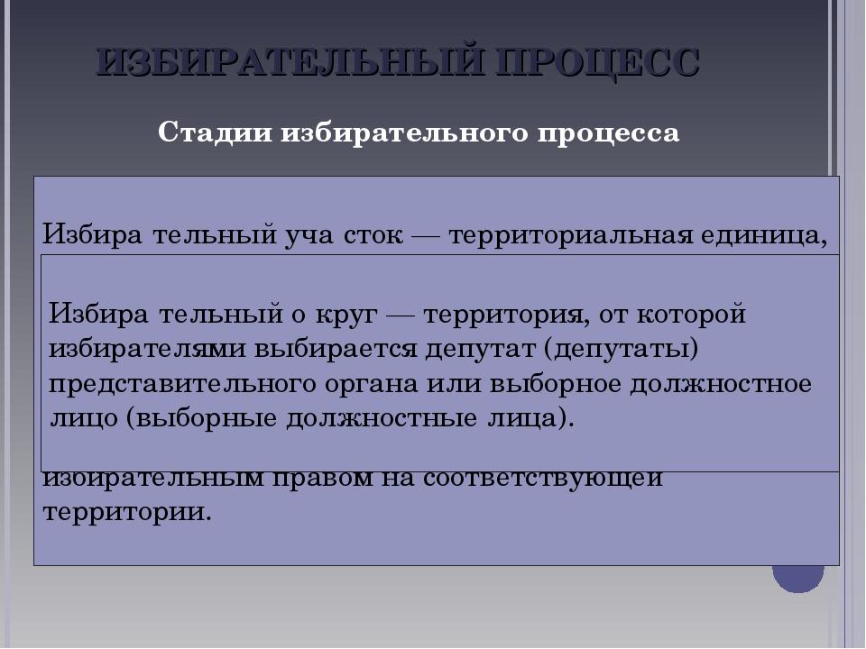 ИЗБИРАТЕЛЬНЫЙ ПРОЦЕСС Стадии избирательного процесса назначение даты выборов...