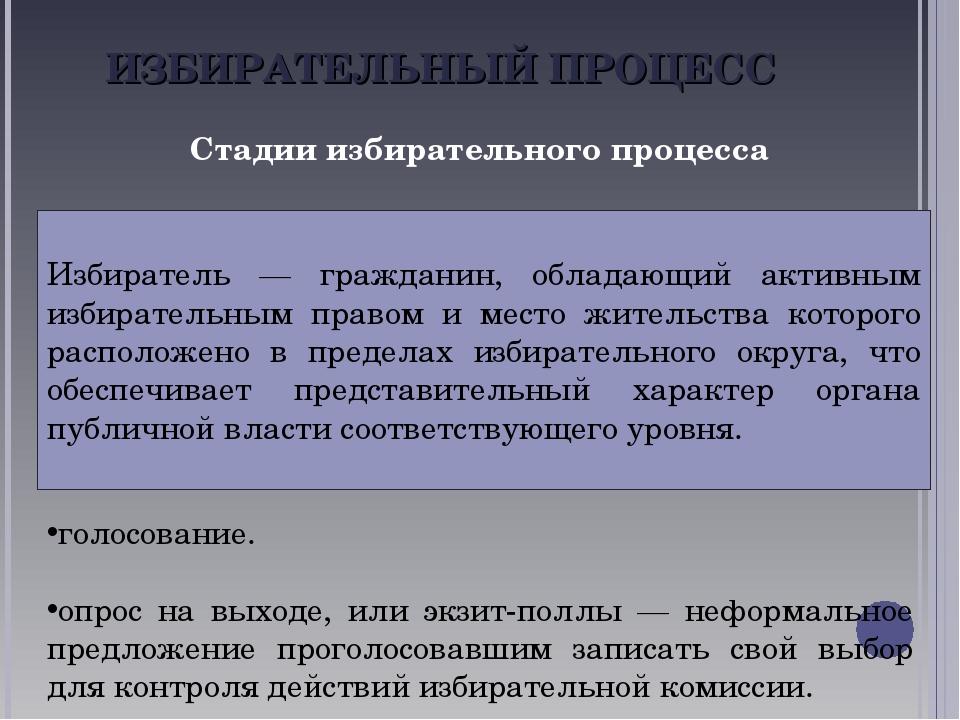 ИЗБИРАТЕЛЬНЫЙ ПРОЦЕСС Стадии избирательного процесса регистрация избирателей...