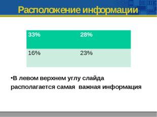 Расположение информации В левом верхнем углу слайда располагается самая важна
