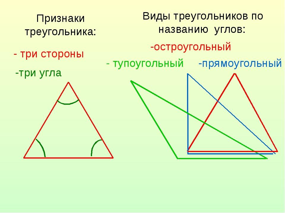 Признаки треугольника: - три стороны -три угла Виды треугольников по названию...