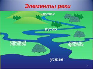 Элементы реки исток устье русло правый приток левый приток *