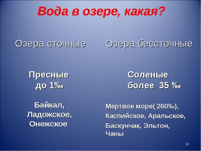 Вода в озере, какая? Пресные до 1‰ Соленые более 35 ‰ Байкал, Ладожское, Онеж...