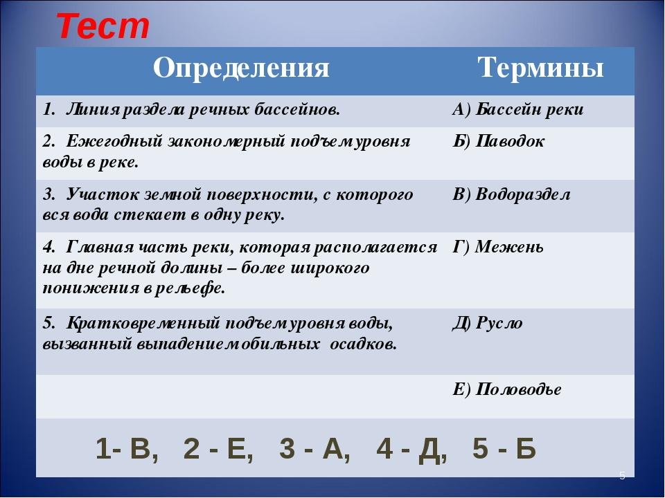 Тест 1- В, 2 - Е, 3 - А, 4 - Д, 5 - Б * ОпределенияТермины 1. Линия раздела...