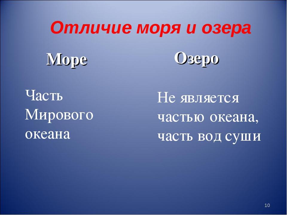 Отличие моря и озера Море Часть Мирового океана Озеро Не является частью оке...