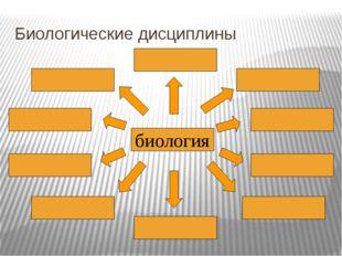 биология Биологические дисциплины