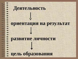 Деятельность ориентация на результат развитие личности цель образования