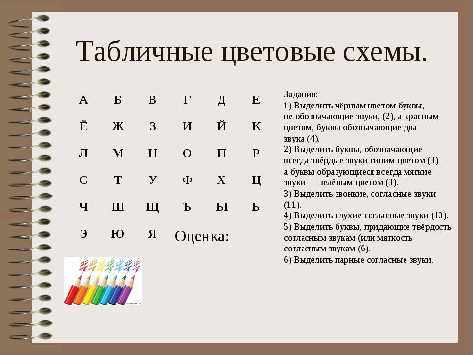 Табличные цветовые схемы. Задания: 1) Выделить чёрным цветом буквы, не обозна...