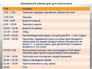 Примерный режим дня для школьника 7:00 Подъем 7:05 – 7:30 Утренняя зарядка, у
