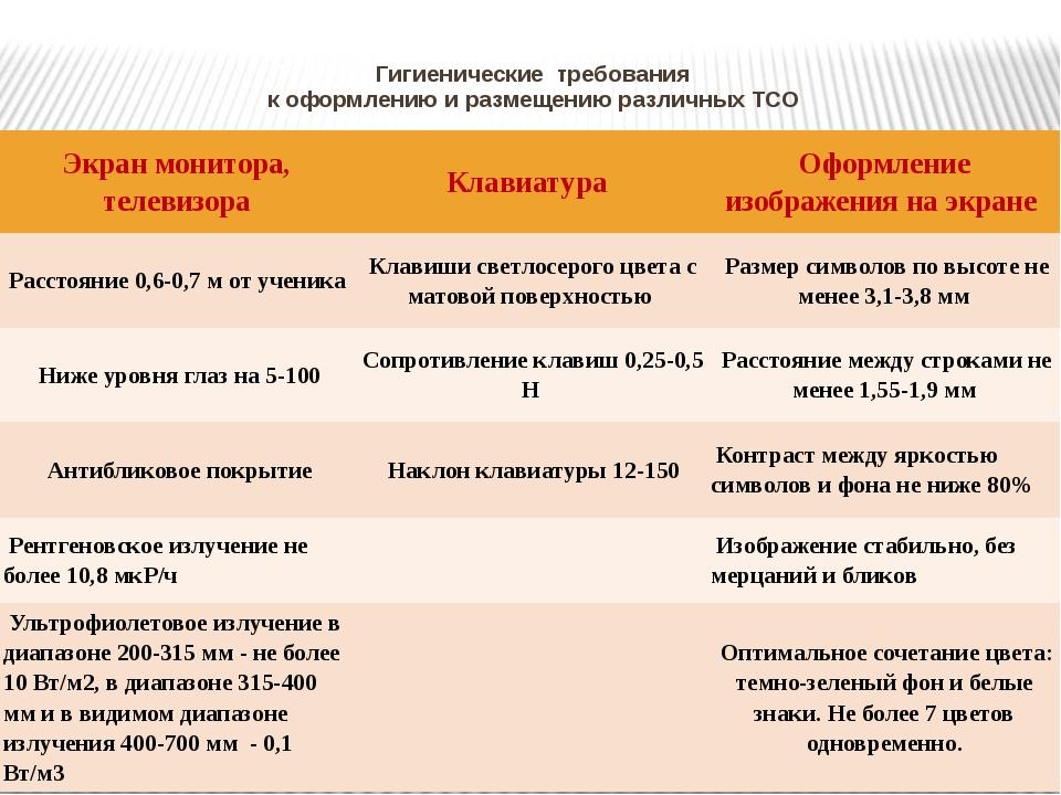Гигиенические требования к оформлению и размещению различных ТСО Экран монито...