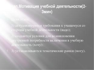 1этап.Мотивация учебной деятельности(2-3мин) Цели этапа: 1) актуализируются т