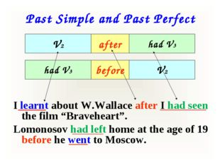 Past Simple and Past Perfect I learnt about W.Wallace after I had seen the fi