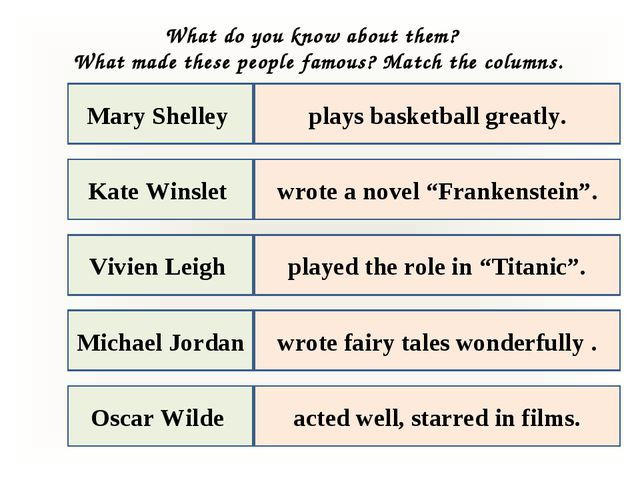 Mary Shelley Kate Winslet Oscar Wilde Vivien Leigh Michael Jordan plays baske...