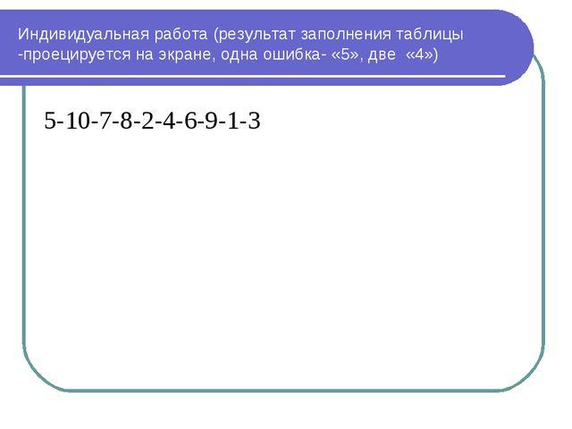 Индивидуальная работа (результат заполнения таблицы -проецируется на экране,...