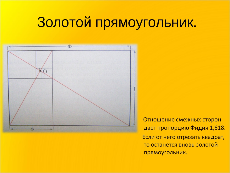 Золотой прямоугольник.