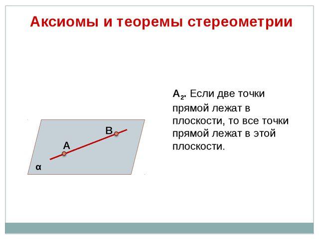 Аксиомы и теоремы стереометрии А2. Если две точки прямой лежат в плоскости,...