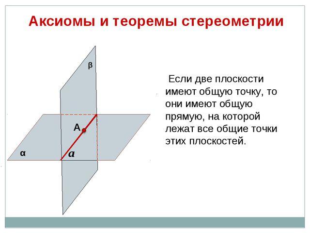 Аксиомы и теоремы стереометрии Если две плоскости имеют общую точку, то они и...