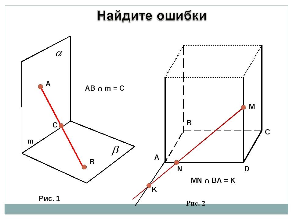A B C m AB ∩ m = C Рис. 1 A B C D M N K MN ∩ BA = K Рис. 2
