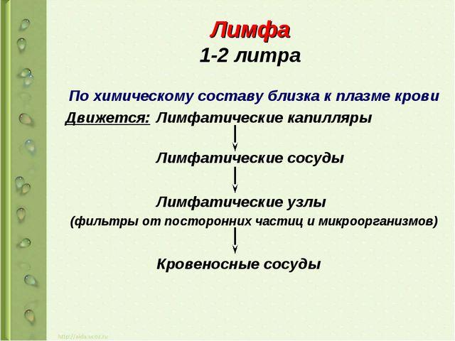 Лимфа 1-2 литра По химическому составу близка к плазме крови Движется: Лимфа...